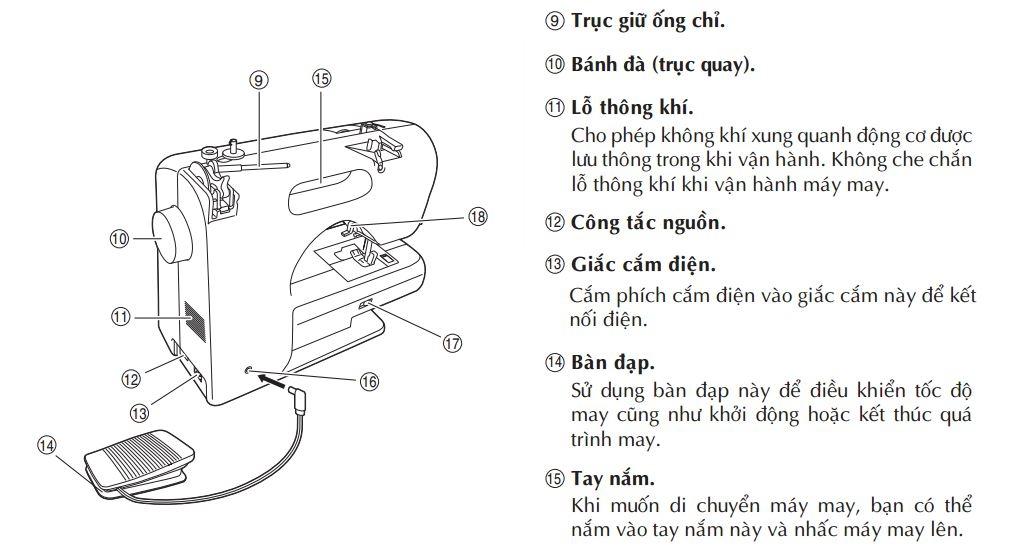 huong-dan-su-dung-may-khau2